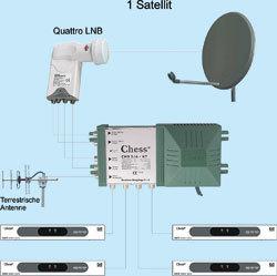 Quad Multischalter f�r 8 Teilnehmer mit Netzteil 318 x 101 x 52 mm 807586